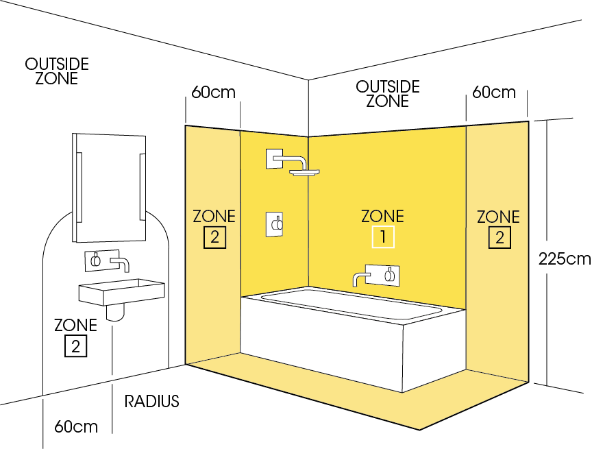 Bathroom Illustration NEW